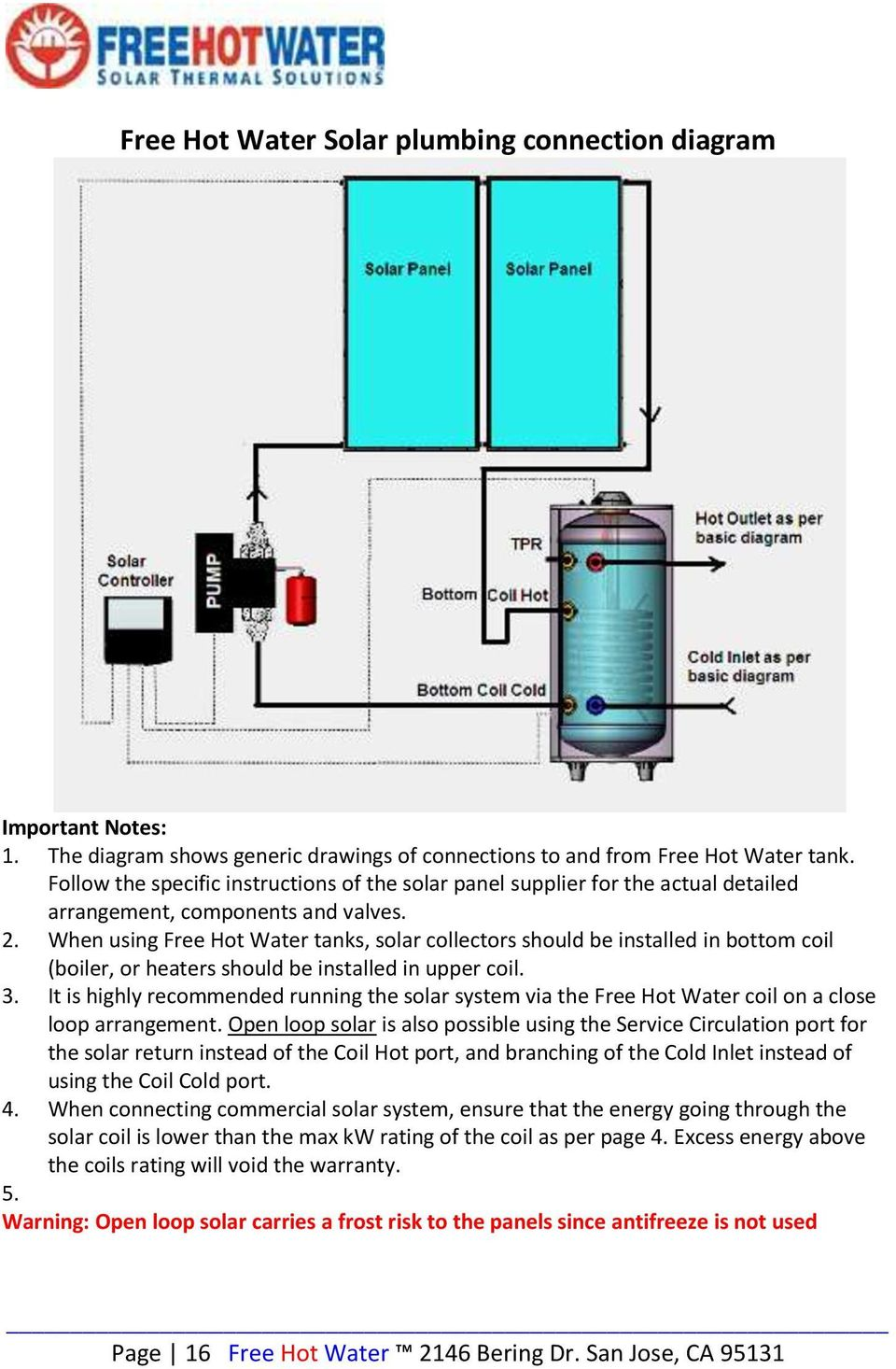 User Manual Installation Instruction Warranty Register Free Hot Solar Water Heater Diagram Collection Of Pictures The When Using Tanks Collectors Should Be Installed In Bottom Coil