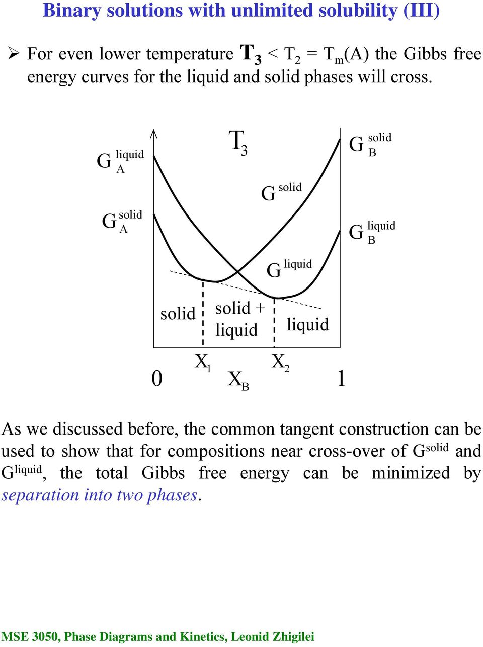Binary Phase Diagrams Pdf Free Energy Diagram A Solid T 3 0 X1 2 X 1 As We