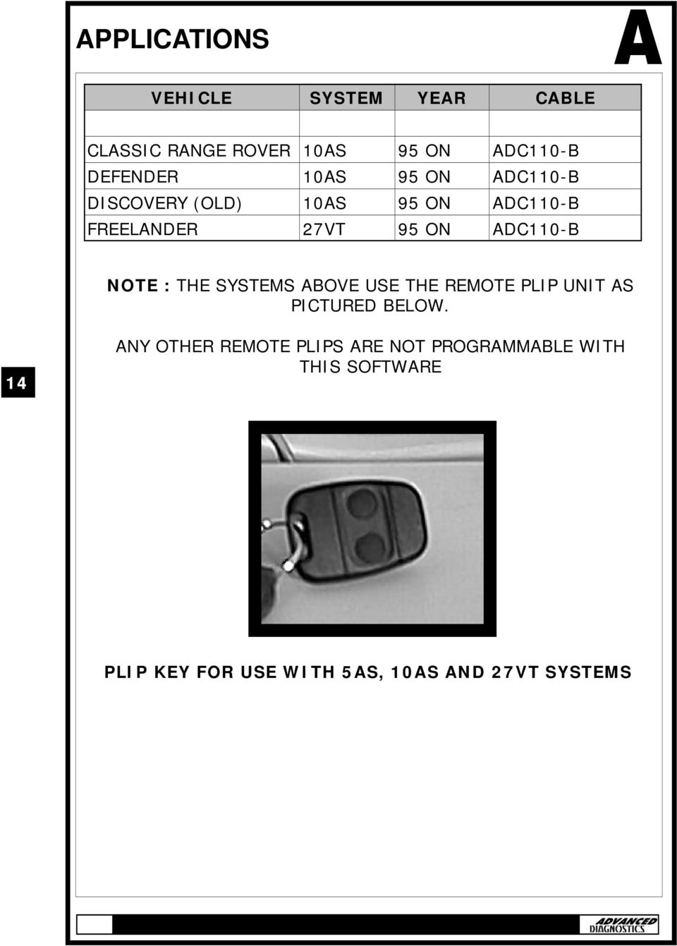 LAND ROVER MANUAL CONTENTS APPLICATIONS GENERAL OPERATION