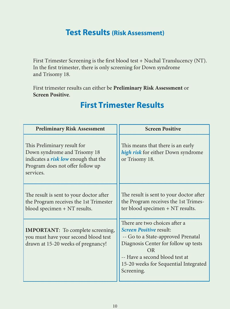 First Trimester Results Preliminary Risk Assessment Screen Positive This Preliminary result for Down syndrome and Trisomy 18 indicates a risk low enough that the Program does not offer follow up