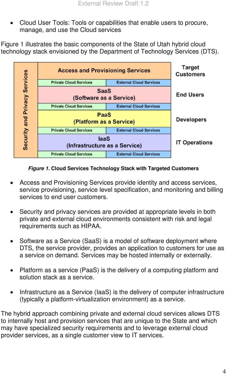 Cloud Services Technology Stack with Targeted Customers Access and Provisioning Services provide identity and access services, service provisioning, service level specification, and monitoring and