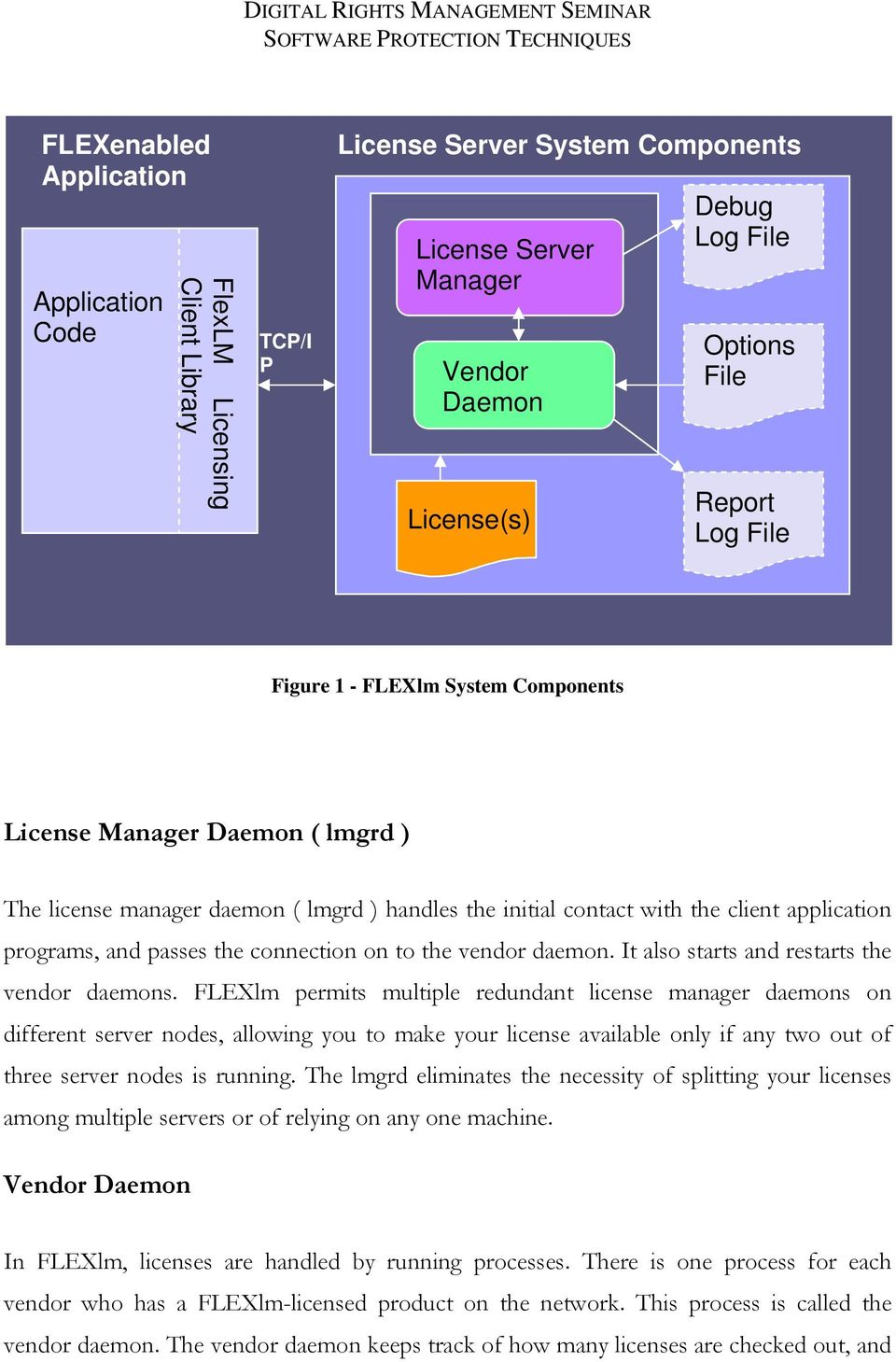 FLOATING LICENSE MANAGEMENT - PDF