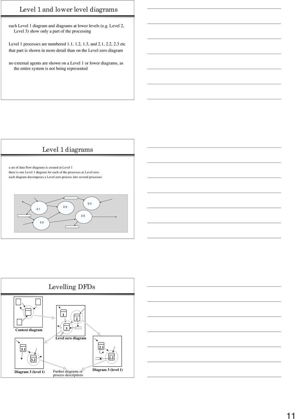 represented Level diagrams a set of data flow diagrams is created at Level  there is one