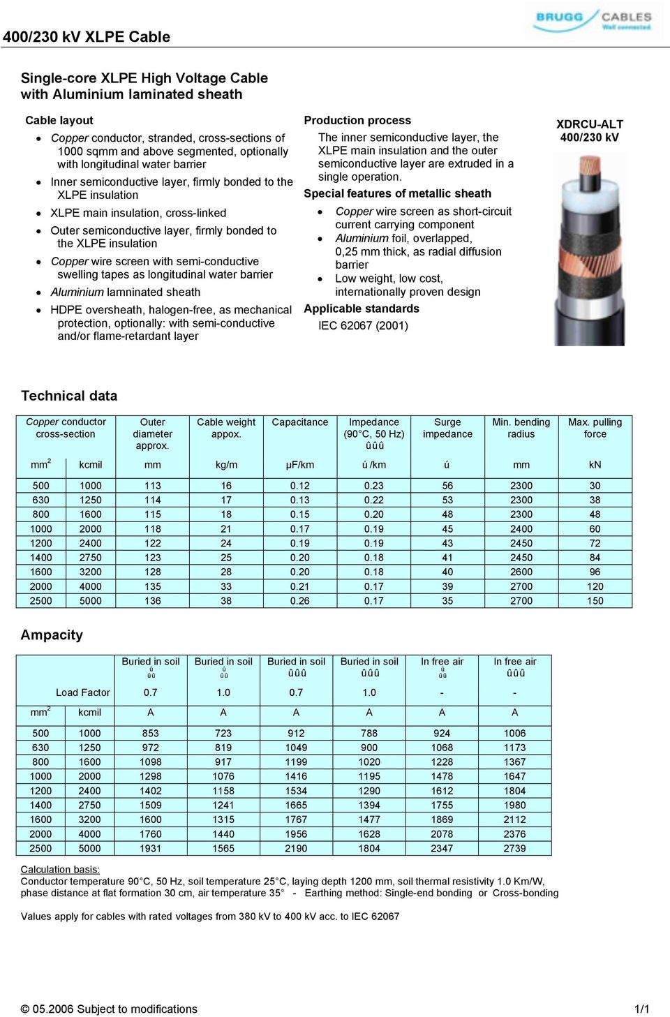HIGH VOLTAGE XLPE CABLE SYSTEMS. Technical User Guide - PDF