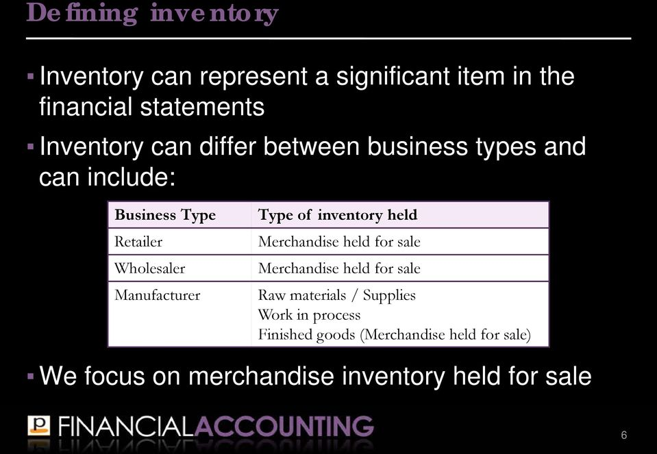 Type of inventory held Merchandise held for sale Merchandise held for sale Raw materials / Supplies