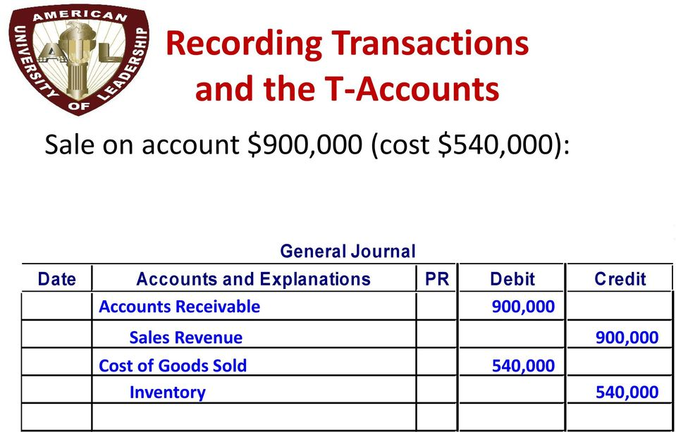 Explanations PR Debit Credit Accounts Receivable 900,000