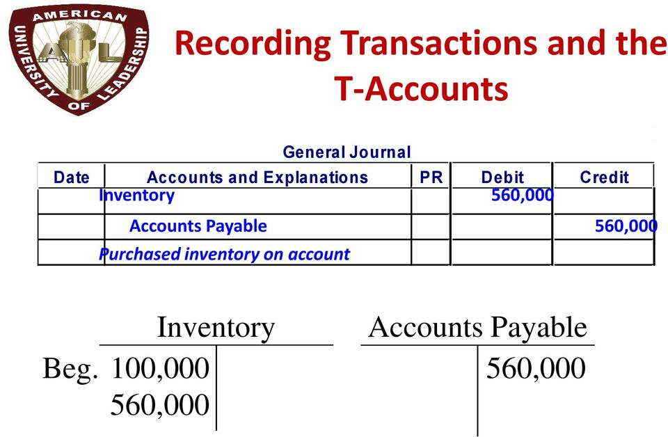 560,000 Accounts Payable 560,000 Purchased inventory on