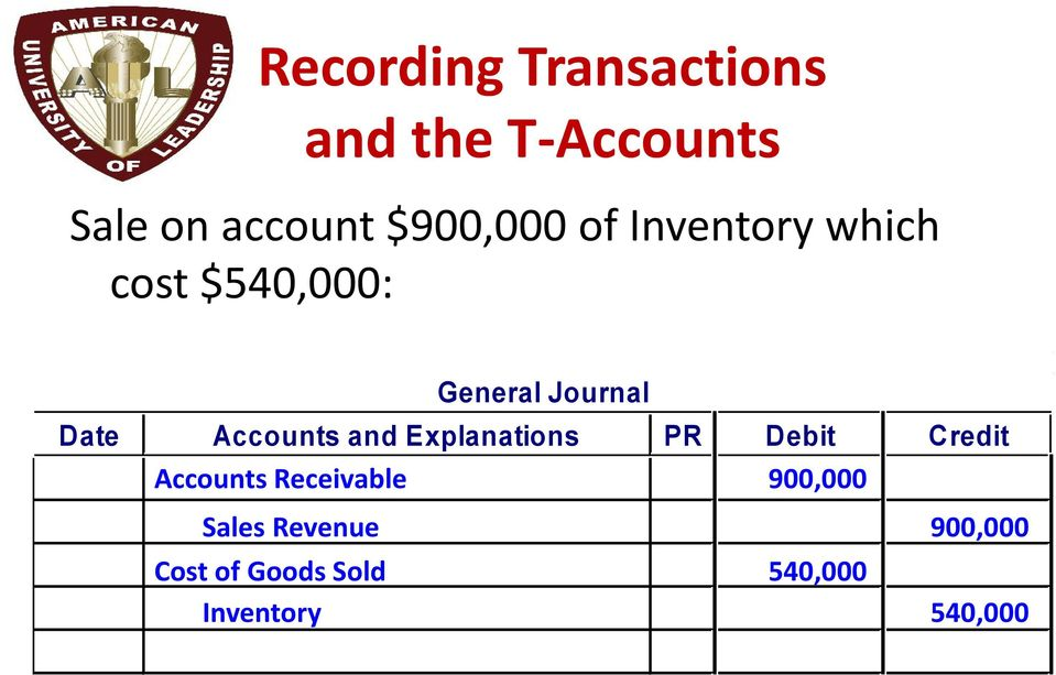 Accounts and Explanations PR Debit Credit Accounts Receivable