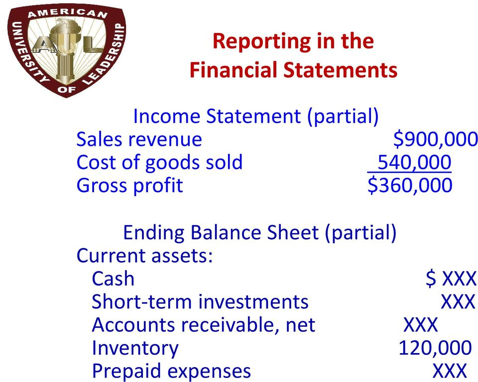 Balance Sheet (partial) Current assets: Cash $ XXX Short-term
