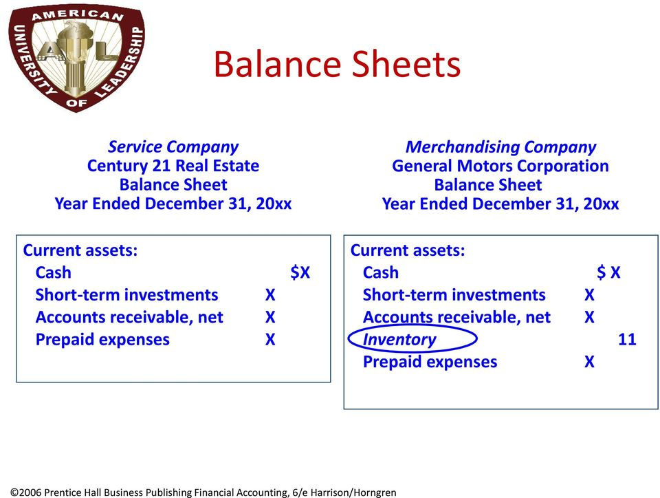 Corporation Balance Sheet Year Ended December 31, 20xx Current assets: Cash $ X Short-term investments X Accounts