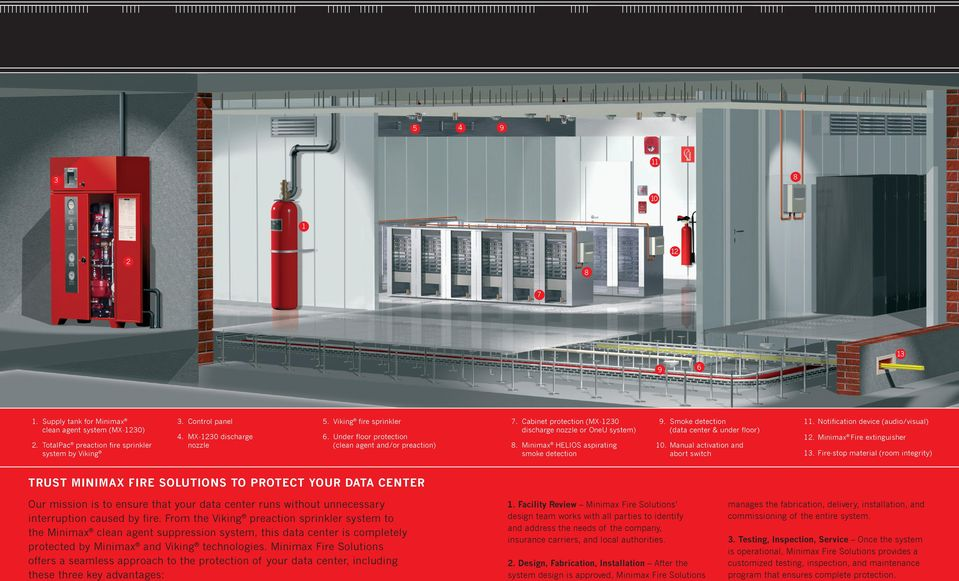 DATA CENTER FIRE PROTECTION - PDF