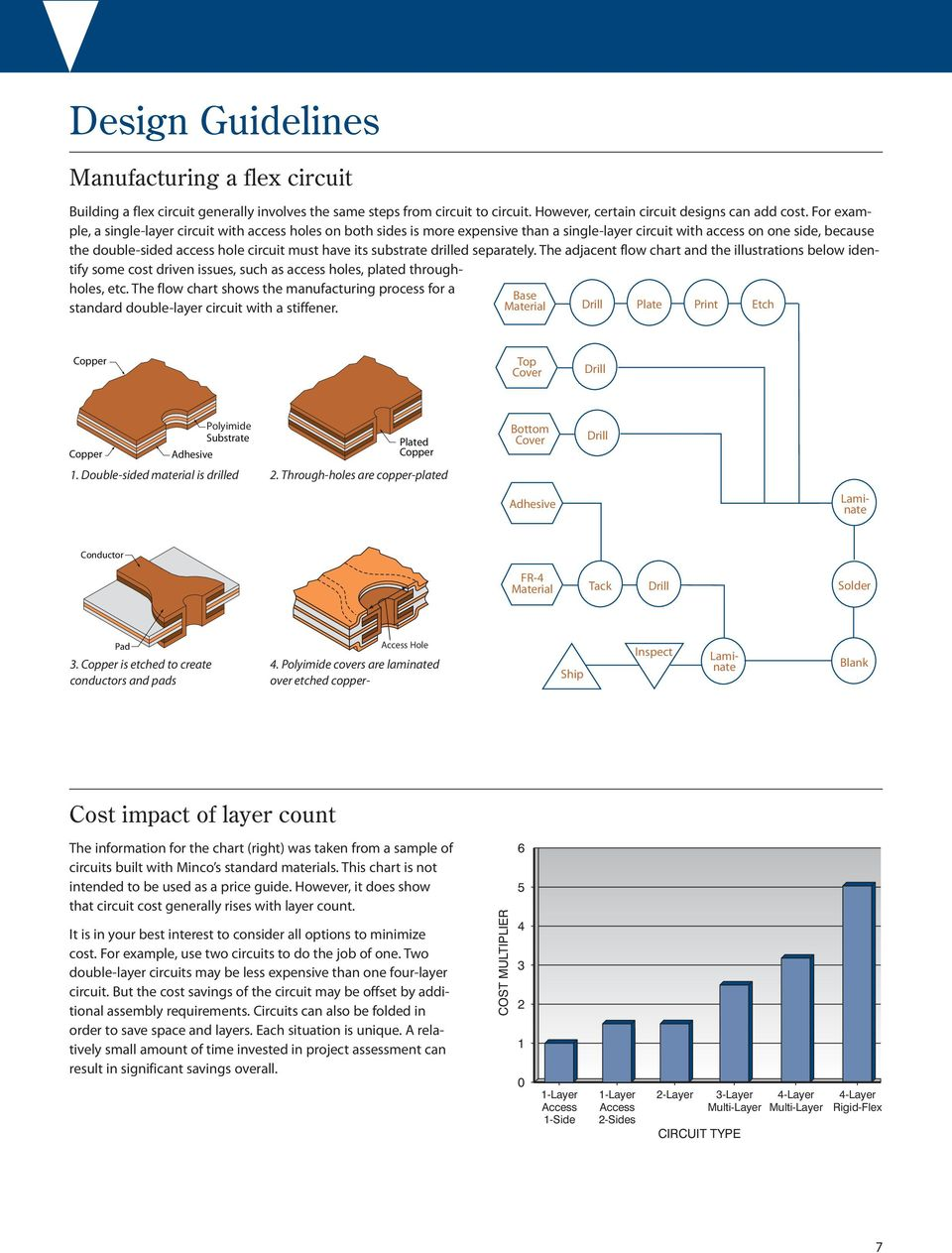 Flex Circuit Design Guide Pdf Board Insulation Panel Copper Clad Laminate Buy Substrate Drilled Separately The Adjacent Flow Chart And Illustrations Below Identify Some Cost Driven