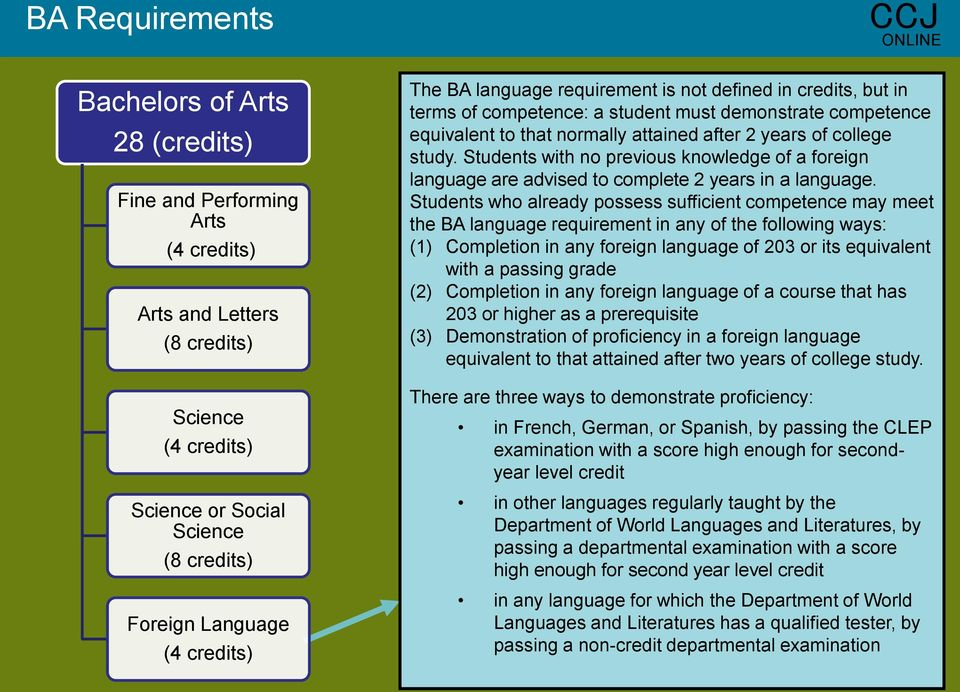 Students with no previous knowledge of a foreign language are advised to complete 2 years in a language.
