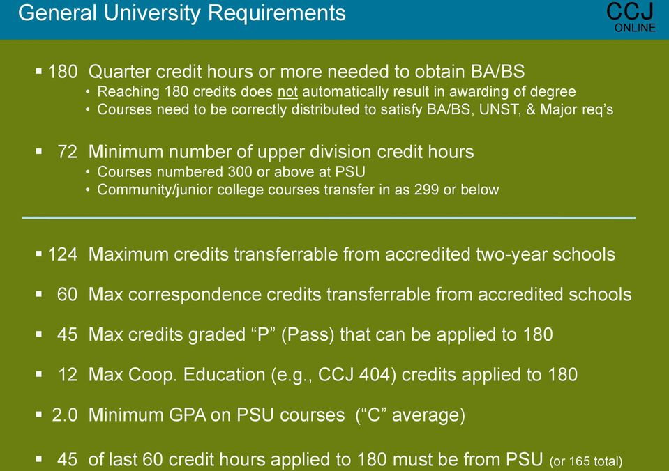in as 299 or below 124 Maximum credits transferrable from accredited two-year schools 60 Max correspondence credits transferrable from accredited schools 45 Max credits graded P (Pass)