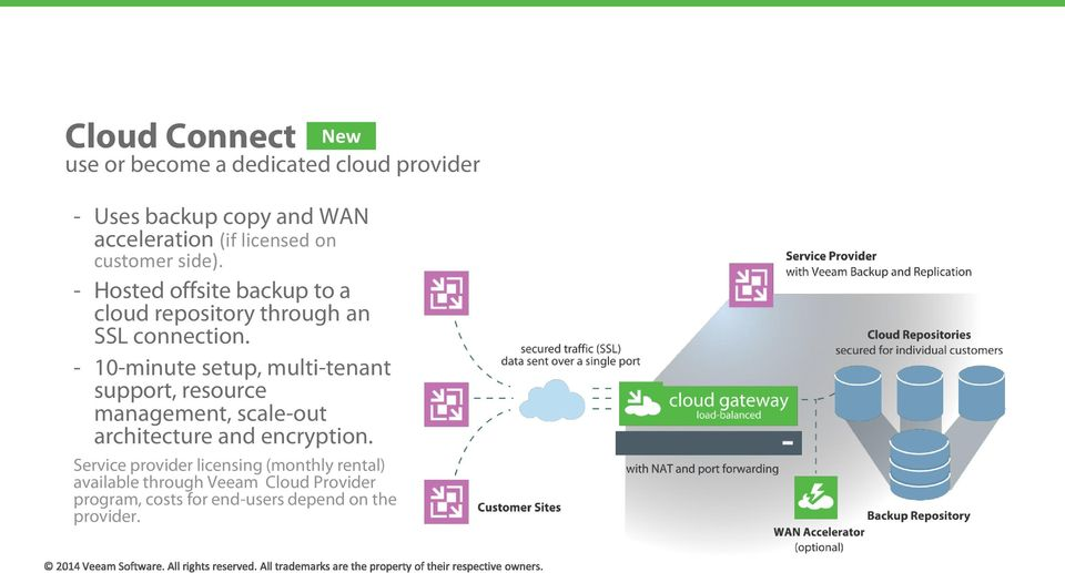 - 10-minute setup, multi-tenant support, resource management, scale-out architecture and encryption.