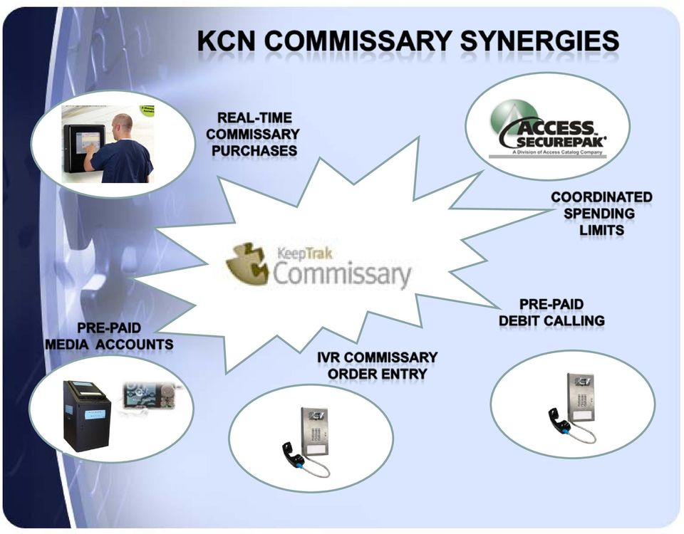 Initiatives in Commissary and Phone Systems  Keefe Group - PDF