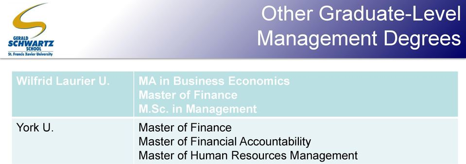 MA in Business Economics Master of Finance M.Sc.