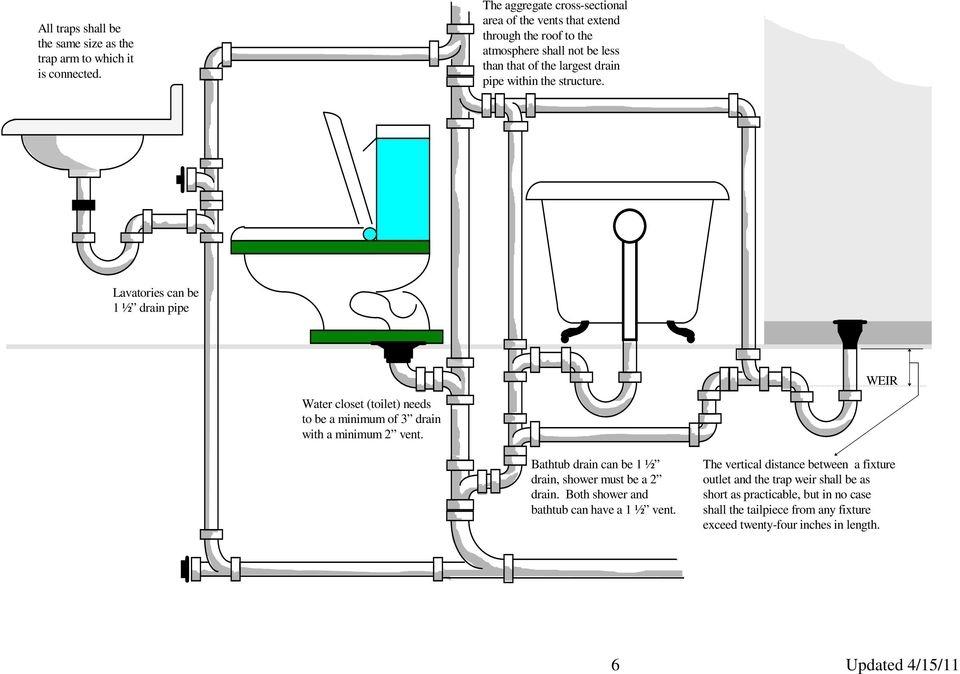 PLUMBING For HOME OWNERS PDF