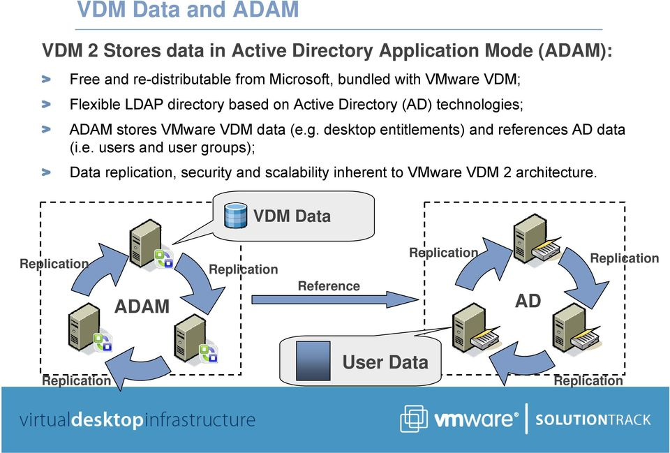 es; ADAM stores VMware VDM data (e.g. desktop entitlements) and references AD data (i.e. users and user groups); Data replication, security and scalability inherent to VMware VDM 2 architecture.
