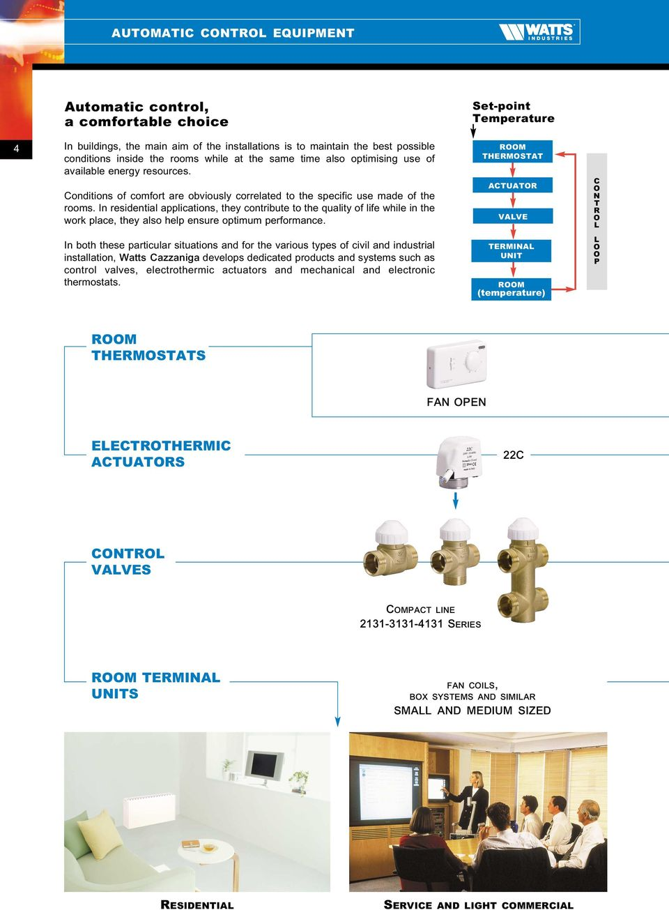 Automatic Control Equipment For Hvac Systems Pdf Wiring Including The Power Inside Coilsbox My Term In Residential Applications They Contribute To Quality Of Life While Work Place