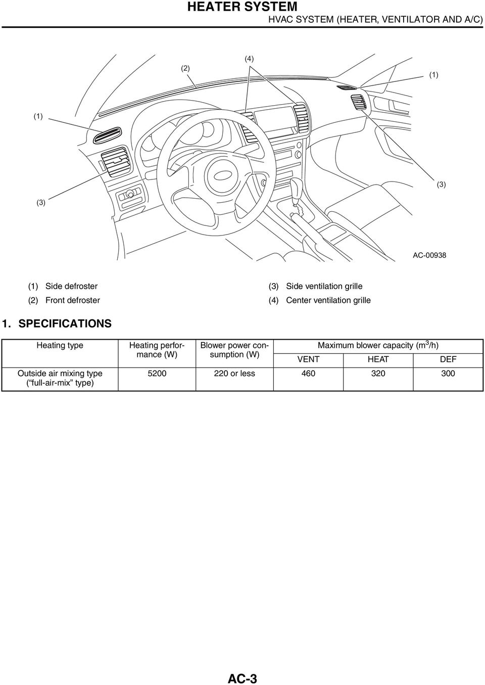 Mazda 3 Service Manual: Ambient Temperature Sensor RemovalInstallation Full Auto Air Conditioner