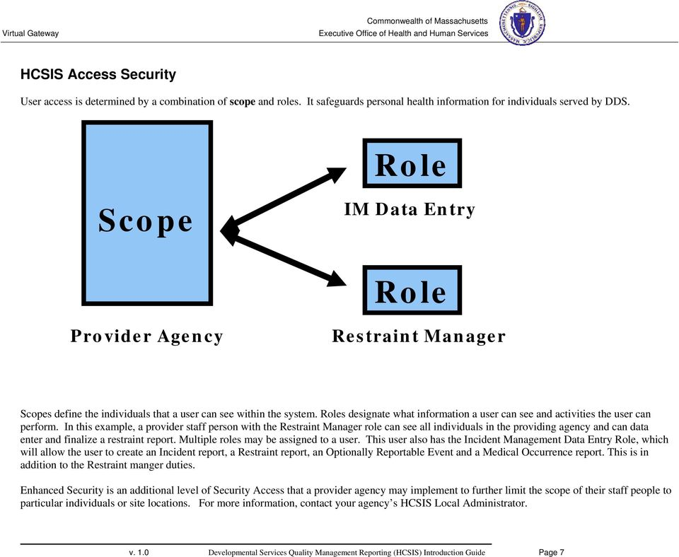 Roles designate what information a user can see and activities the user can perform.