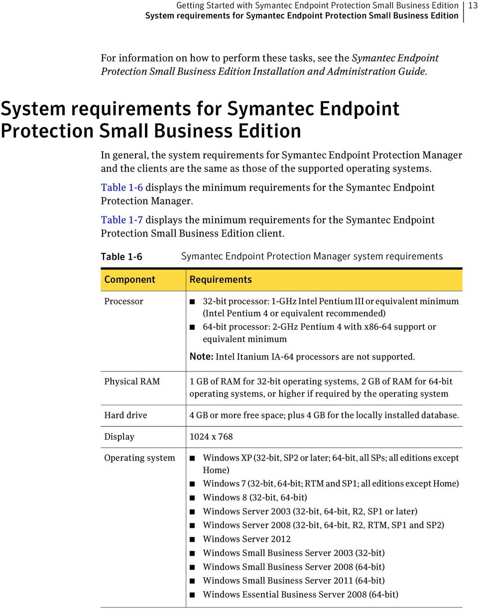 System requirements for Symantec Endpoint Protection Small Business Edition In general, the system requirements for Symantec Endpoint Protection Manager and the clients are the same as those of the