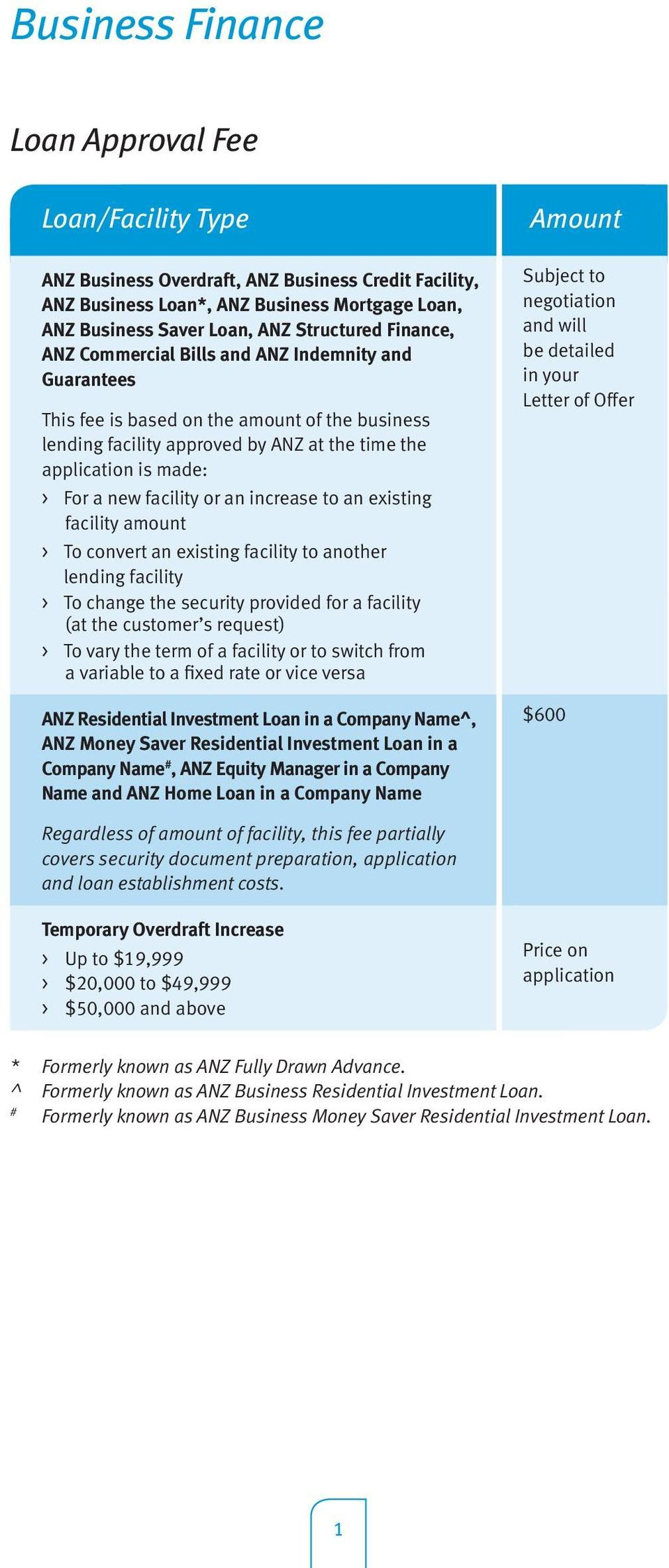 Finance Fees and Charges  ANZ Business Banking - PDF