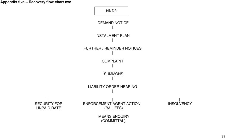 LIABILITY ORDER HEARING SECURITY FOR ENFORCEMENT AGENT