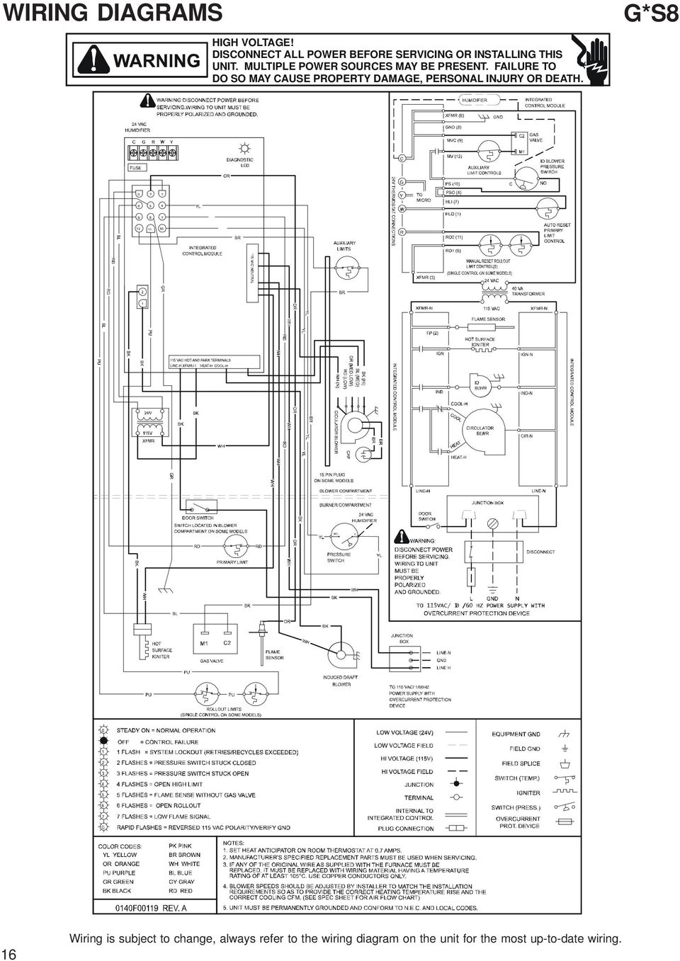 Wiring Diagram Trane Humidifier Electric Heat Thc0 Thc 960x1357