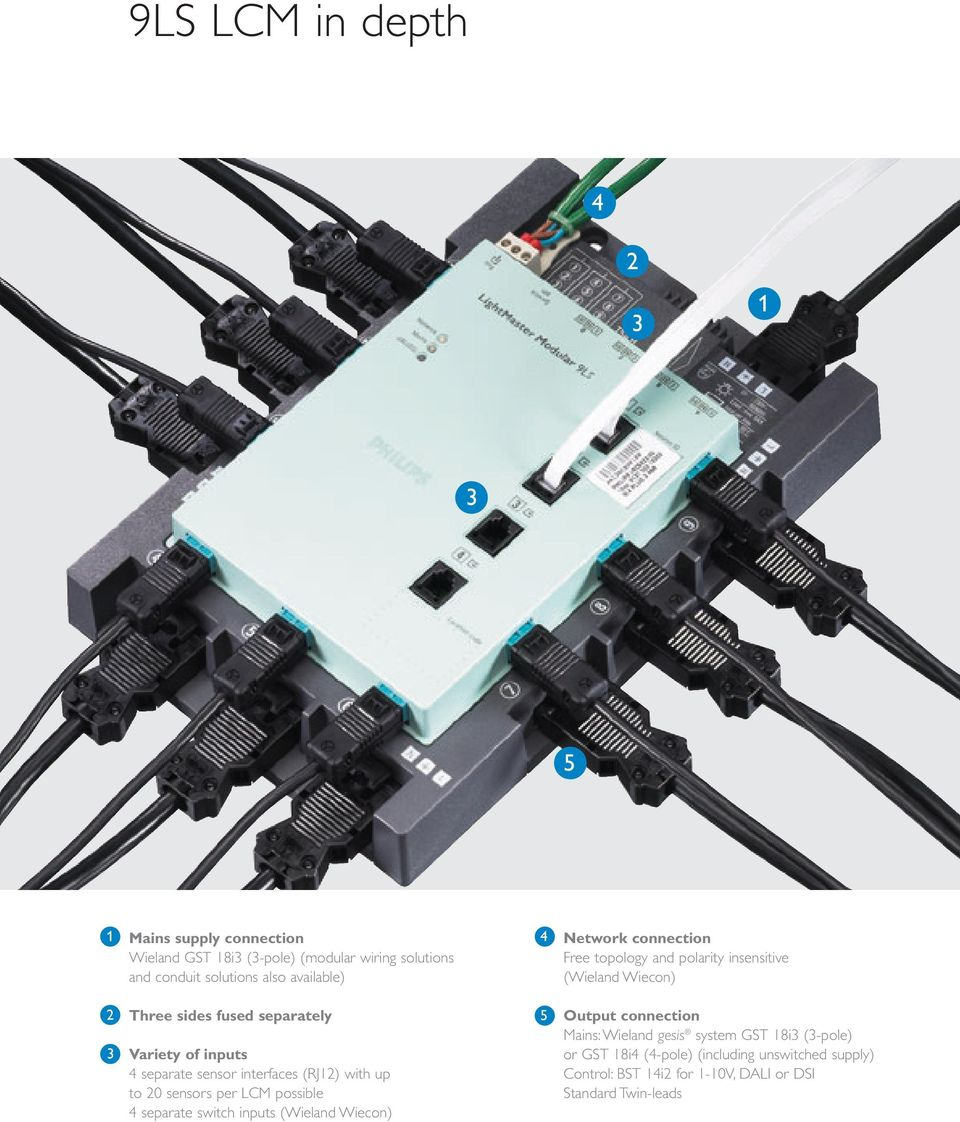 Future Proof Lighting Management Pdf What Is A Modular Wiring System Separate Sensor Interfaces Rj12 With Up To 20 Sensors Per Lcm Possible 4