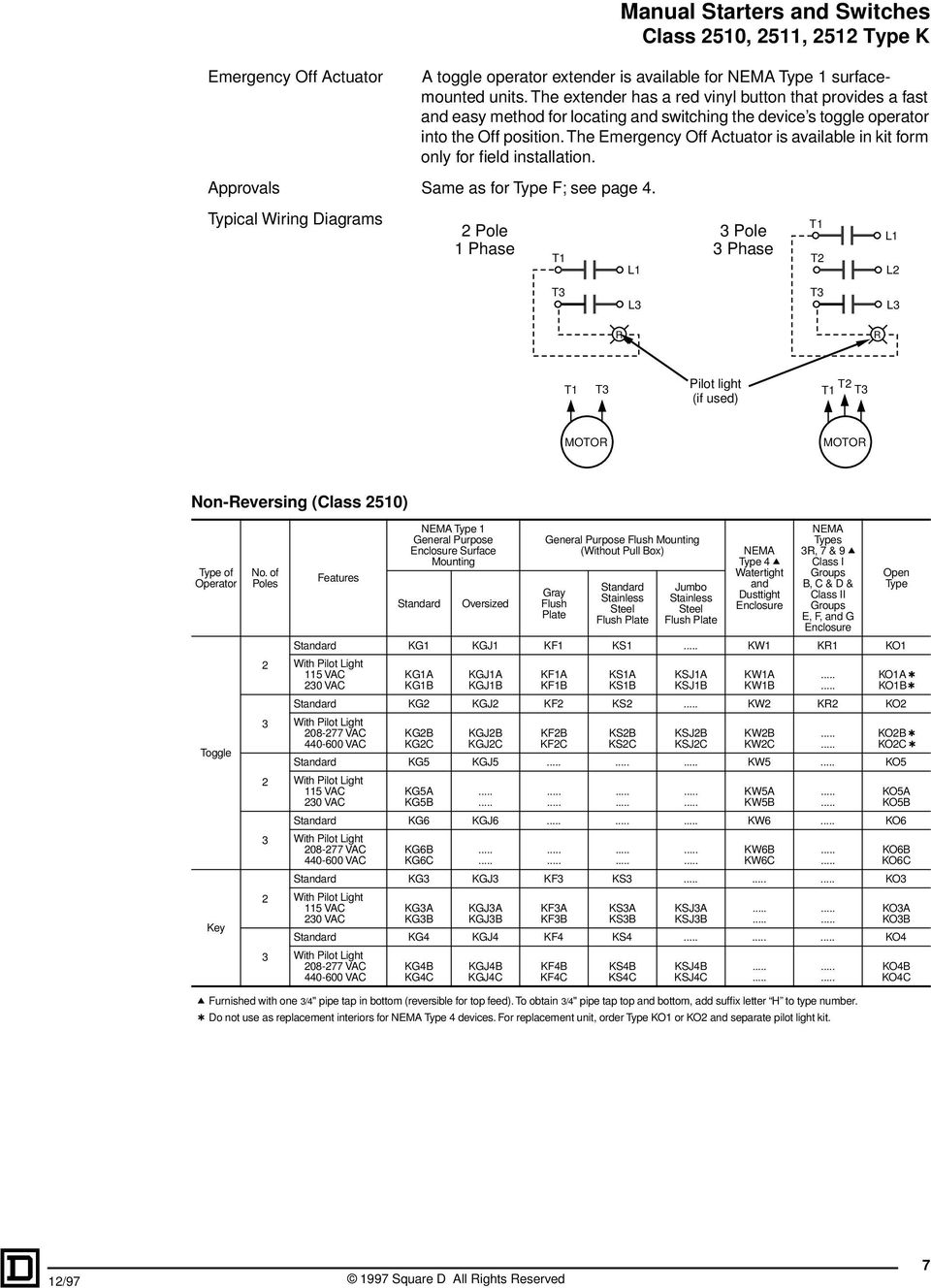 Manual Starters And Switches Selection Guide Pdf 3 Phase 12 Poll Switch Wiring Diagram The Emergency Off Actuator Is Available In Kit Form Only For Field Installation Approvals Same