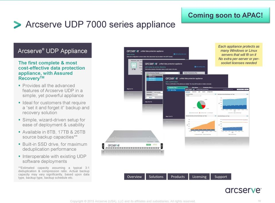 appliance Ideal for customers that require a set it and forget it backup and recovery solution Simple, wizard-driven setup for ease of deployment & usability Available in 8TB, 17TB & 26TB source