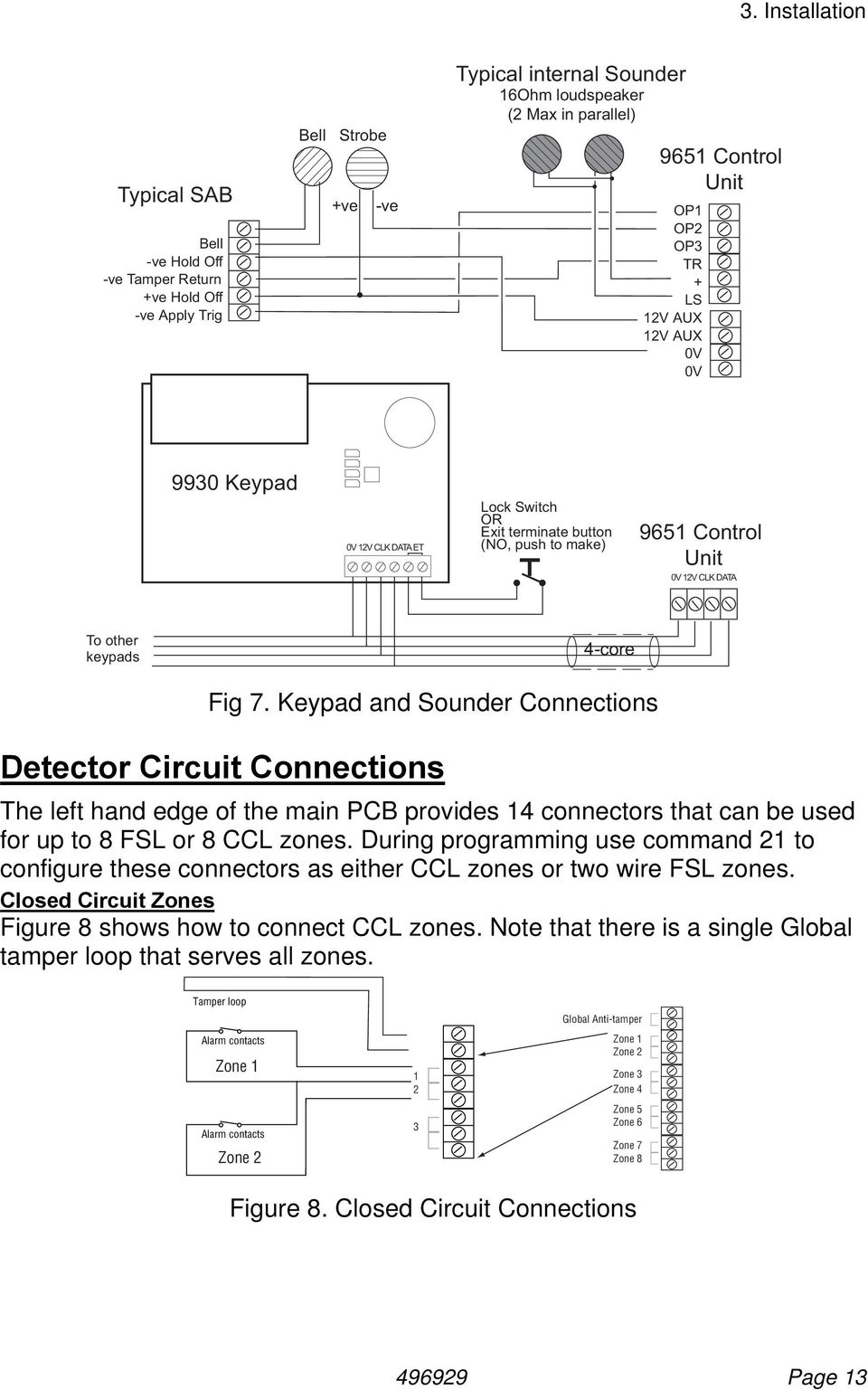Installation And Programming Guide Hardwired Control Panel Pdf Block Diagram Unit Keypad Sounder Connections Detector Circuit The Left Hand Edge Of Main Pcb Provides