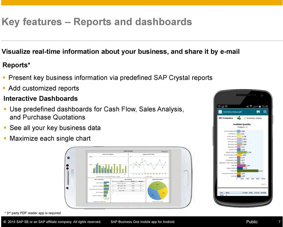 reports Interactive Dashboards Use predefined dashboards for Cash Flow, Sales Analysis, and Purchase