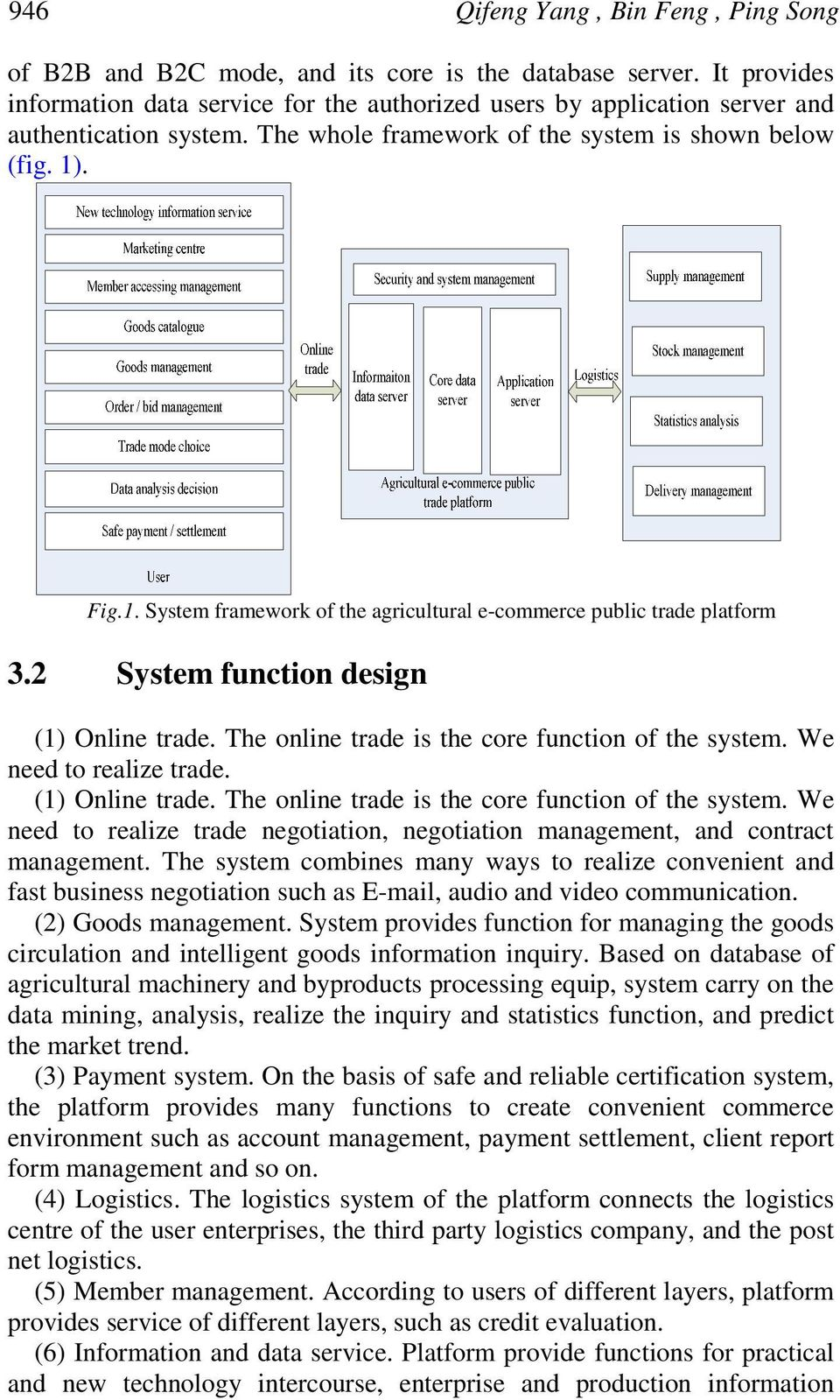 . Fig.1. System framework of the agricultural e-commerce public trade platform 3.2 System function design (1) Online trade. The online trade is the core function of the system.