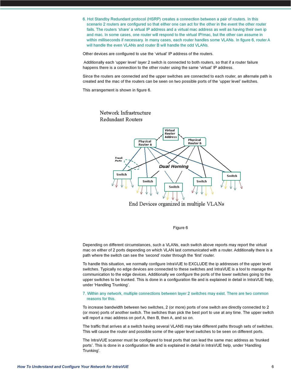 How To Understand And Configure Your Network For Intravue Pdf Their Diagrams Are Also The Same Reasons Like Above Switches Routers Share A Virtual Ip Address Mac As Well Having