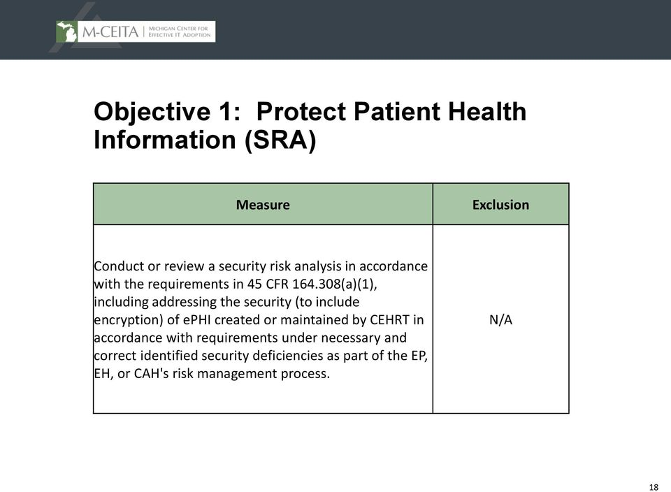 308(a)(1), including addressing the security (to include encryption) of ephi created or maintained by CEHRT