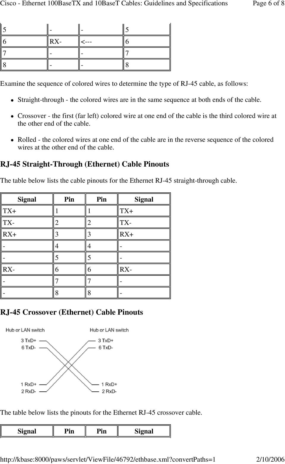 Cisco Rollover Cable Pinout Diagram This Black Is A Rolled The Colored Wires At One End Of Are In Reverse Sequence
