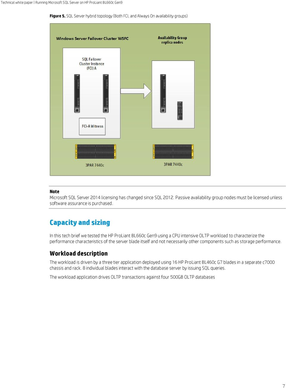 Capacity and sizing In this tech brief we tested the HP ProLiant BL660c Gen9 using a CPU intensive OLTP workload to characterize the performance characteristics of the server blade itself and not