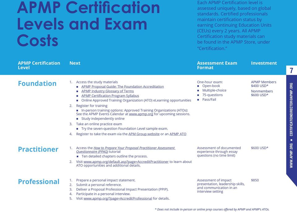 Apmp Certification Demonstrates Personal Commitment To Your Career