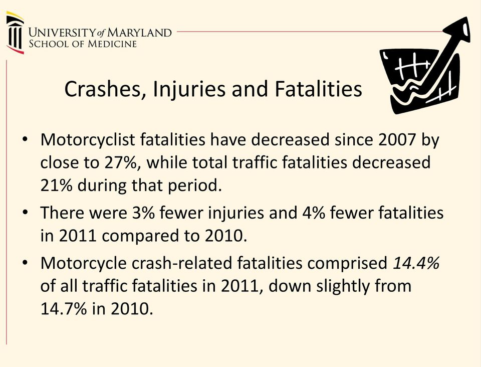 There were 3% fewer injuries and 4% fewer fatalities in 2011 compared to 2010.