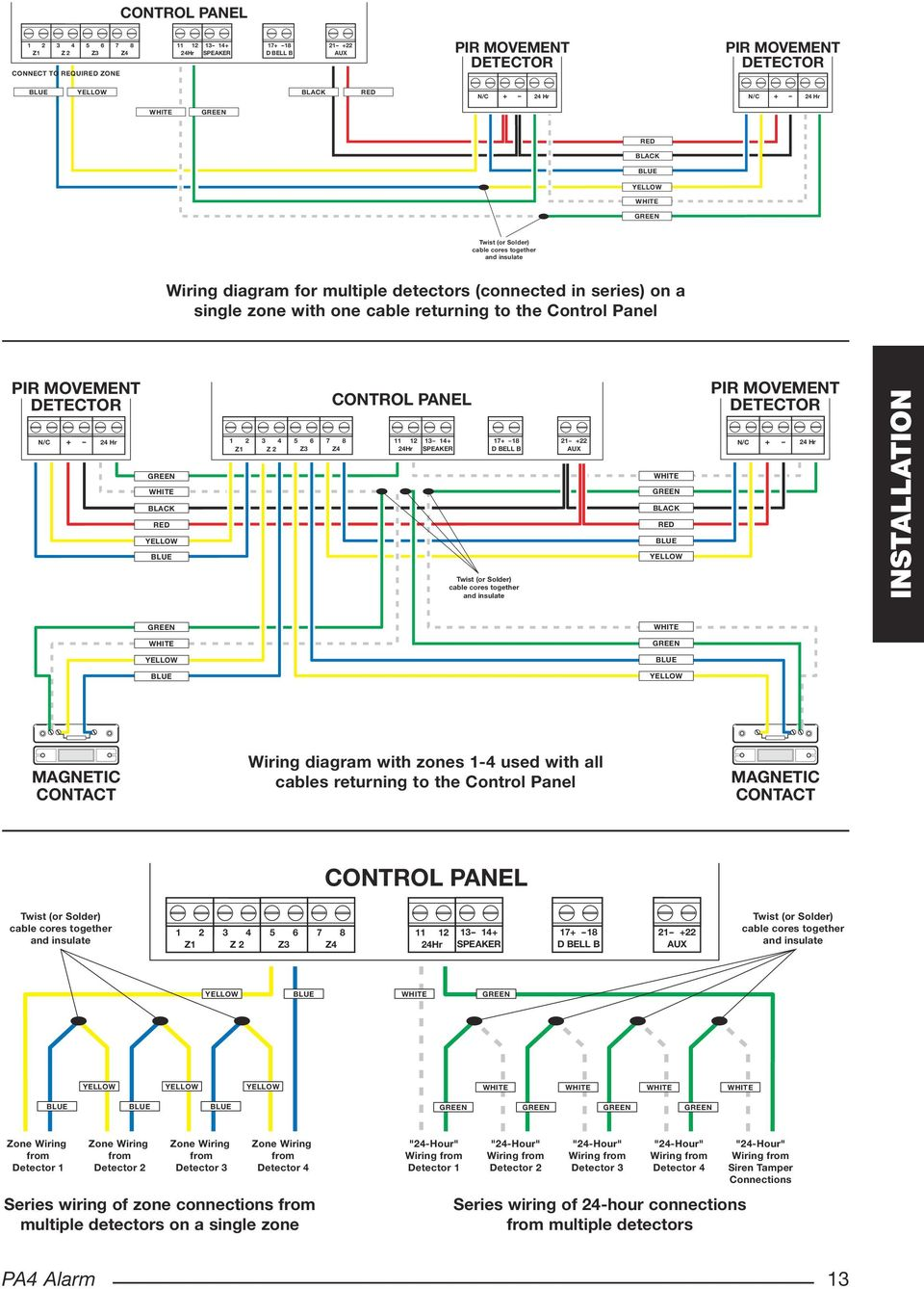 Pa4 4 Zone Wired Intruder Alarm System Installation Operating Tamper Wiring Diagram For Control Panel Pir Movement Detector N C 24 Hr Black Red Yellow Blue
