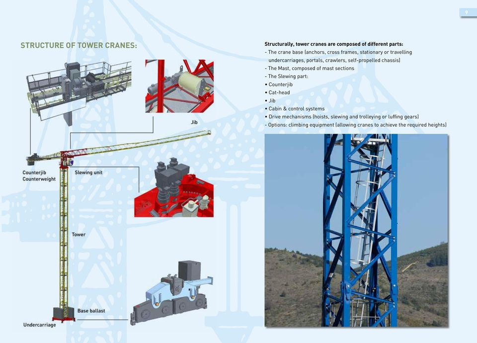 Financing and insuring tower cranes - PDF