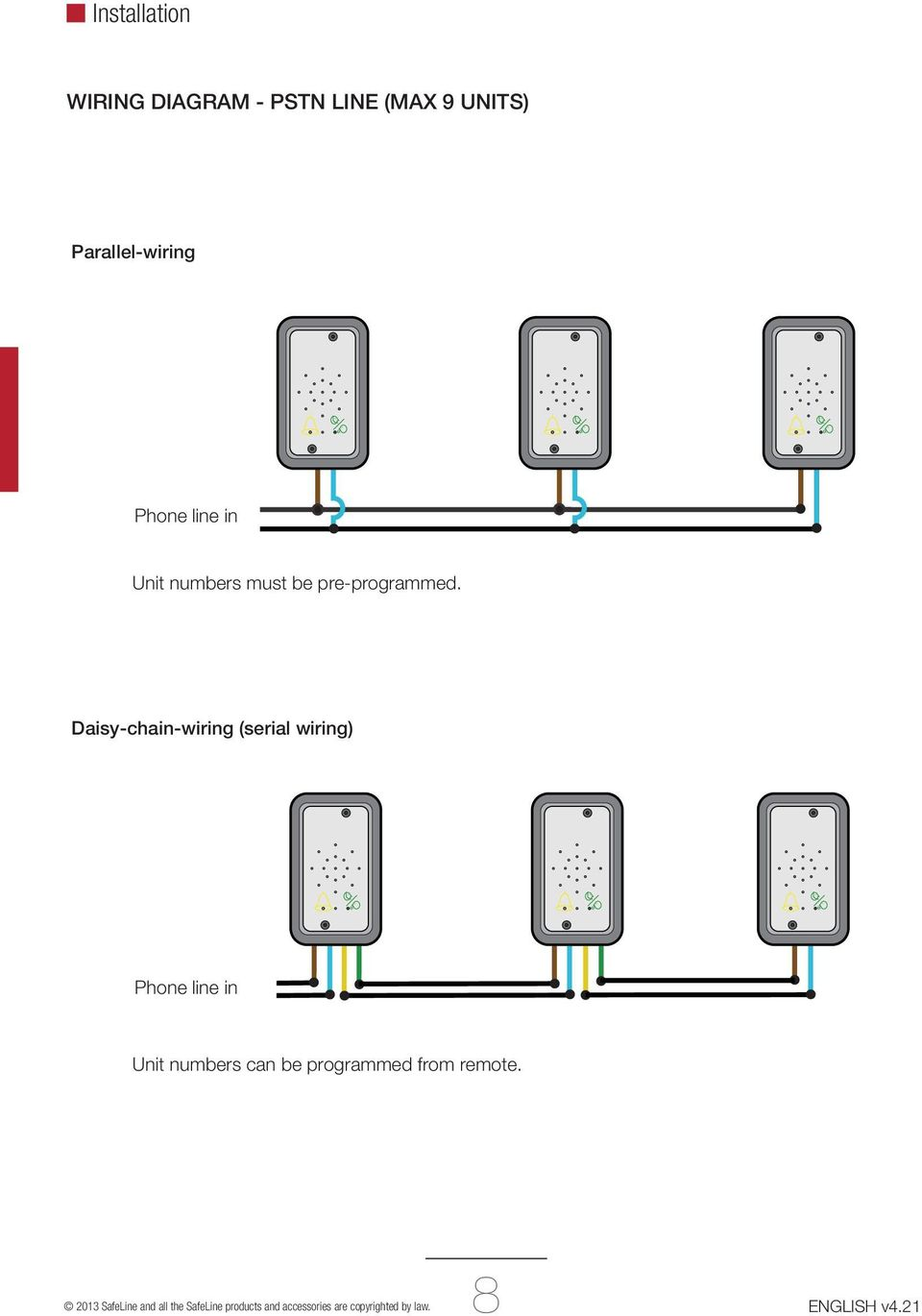 Safeline Mx2 Installation Manual Small Inexpensive And Phone Line Wiring Diagram Pictures Daisy Chain Serial In Unit Numbers Can Be