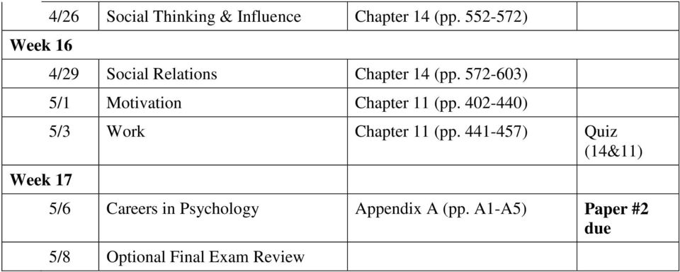572-603) 5/1 Motivation Chapter 11 (pp. 402-440) 5/3 Work Chapter 11 (pp.