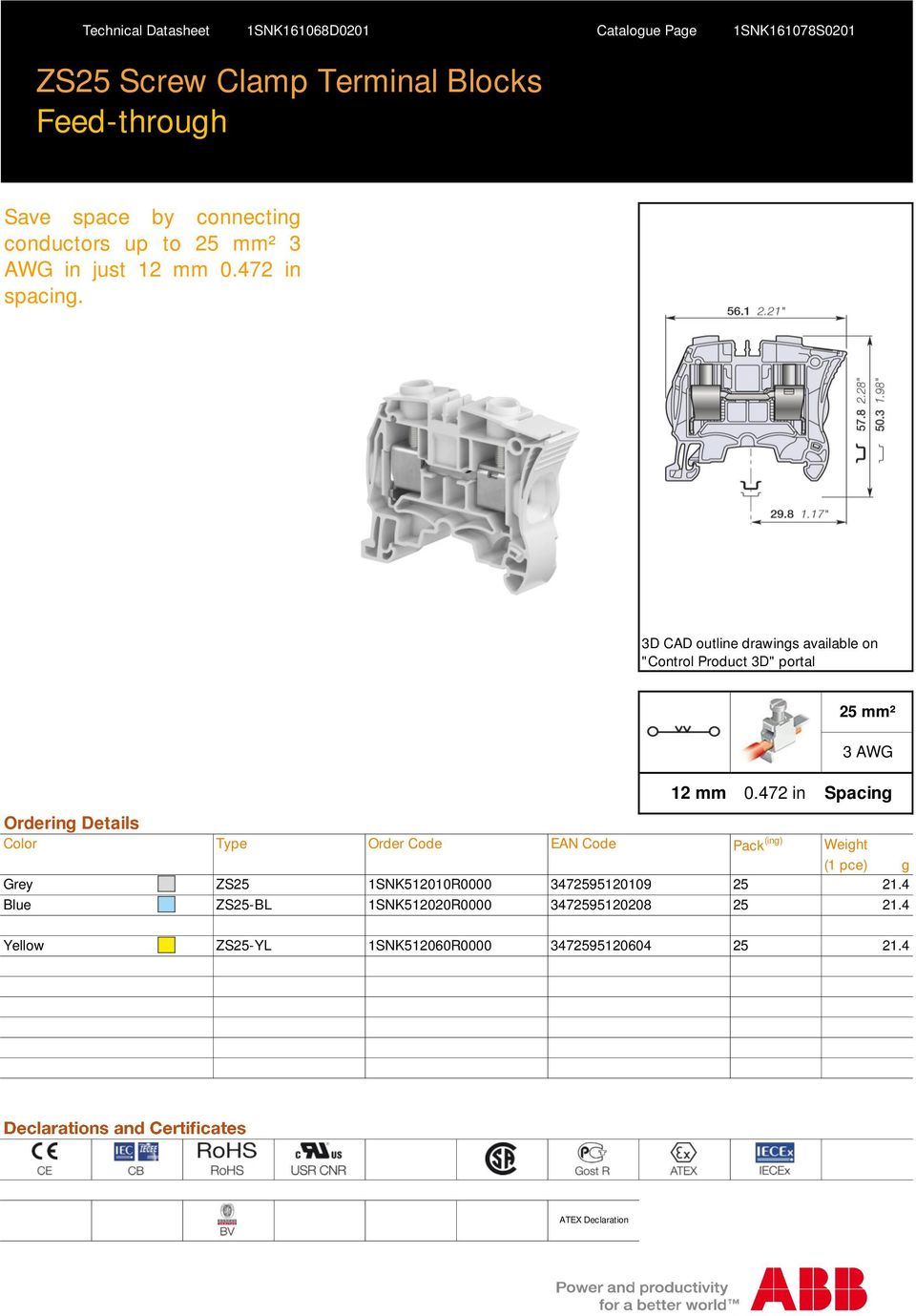 "SNK68V004 SNK004F0000 D CAD outline drawings available on ""Control Product D"" portal SNC0046 F0000 Screw Clamp Terminal Blocks mm² AWG mm 0."