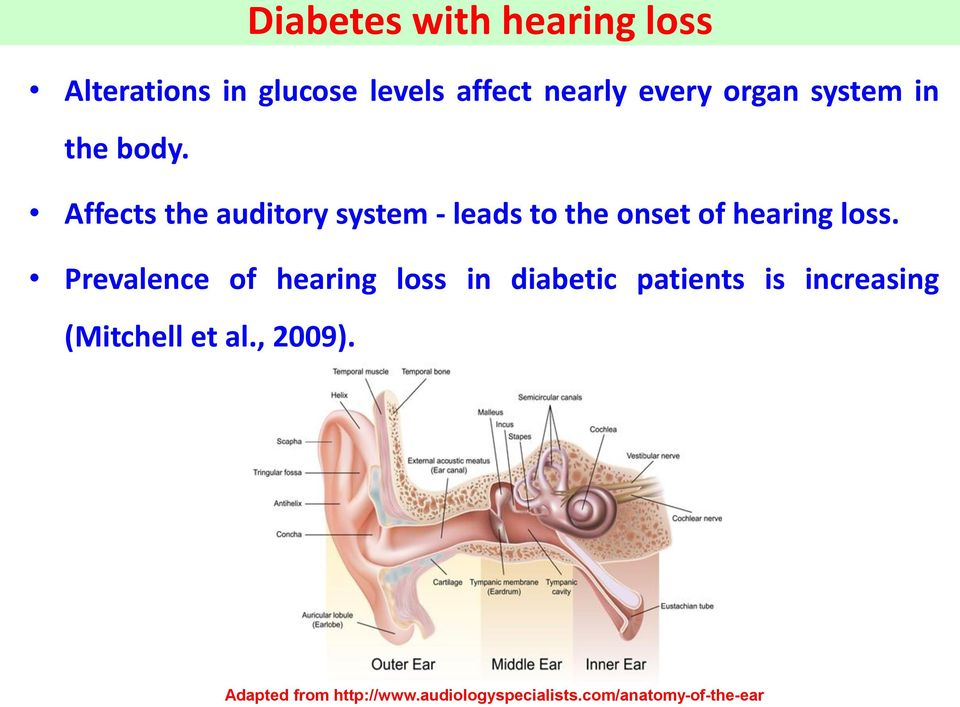 Prevalence Of Otological Disorders In Diabetic Patients With Hearing