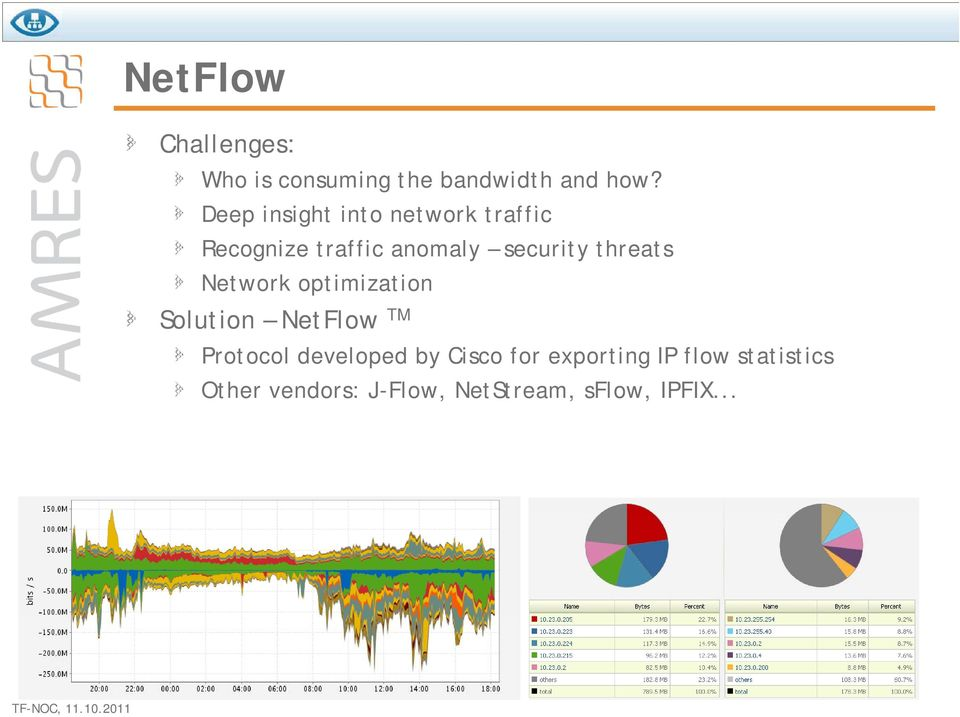 threats Network optimization Solution NetFlow TM Protocol developed by