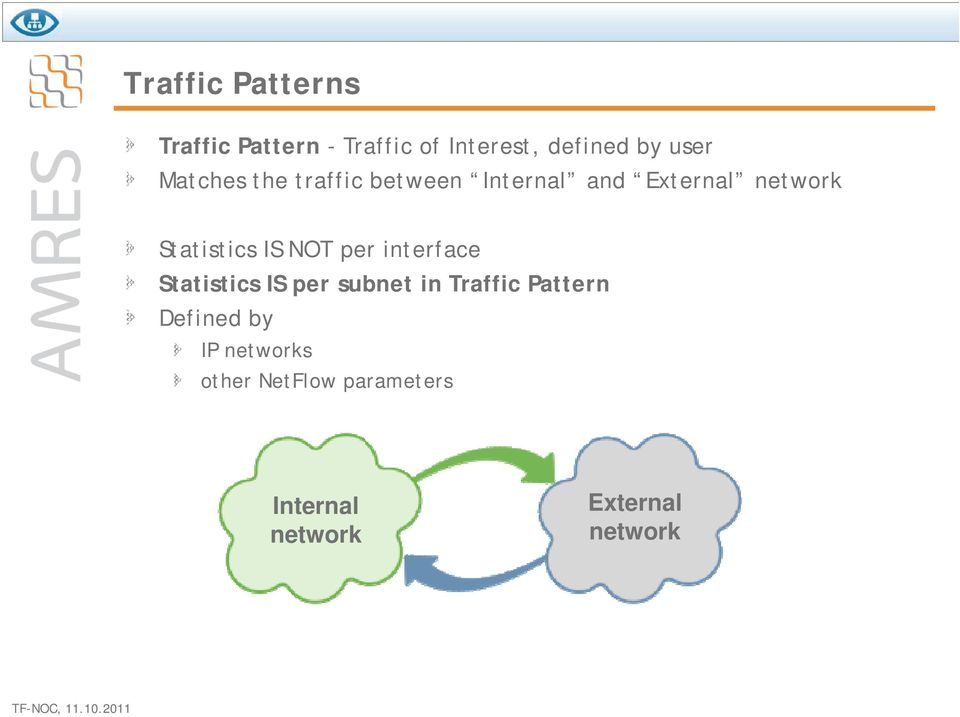 NOT per interface Statistics IS per subnet in Traffic Pattern Defined